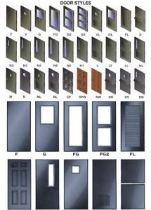 212 206 7777 Metal Doors Nyc Sos Locksmith Supply Metal